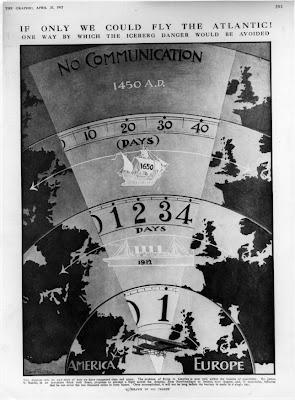 Titanic infographics