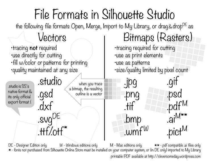 http://cleversomeday.files.wordpress.com/2013/02/ssfiletypes.jpg