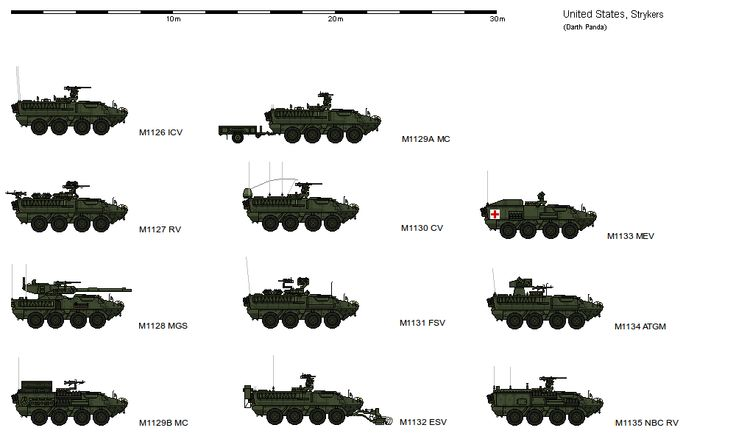 stryker vehicle diagram top view