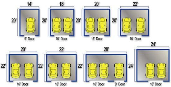 Dimensions for garage