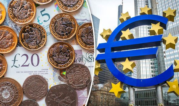 Pound V euro: GBP exchange rate soft as UK deficit widens ahead of Budget speech