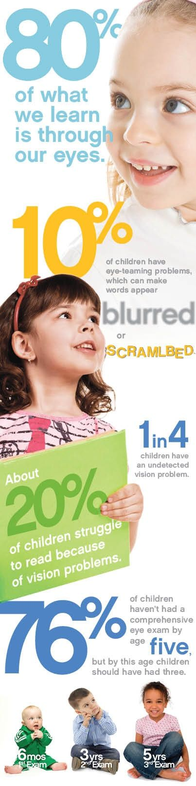 Kids vision health is important early on!