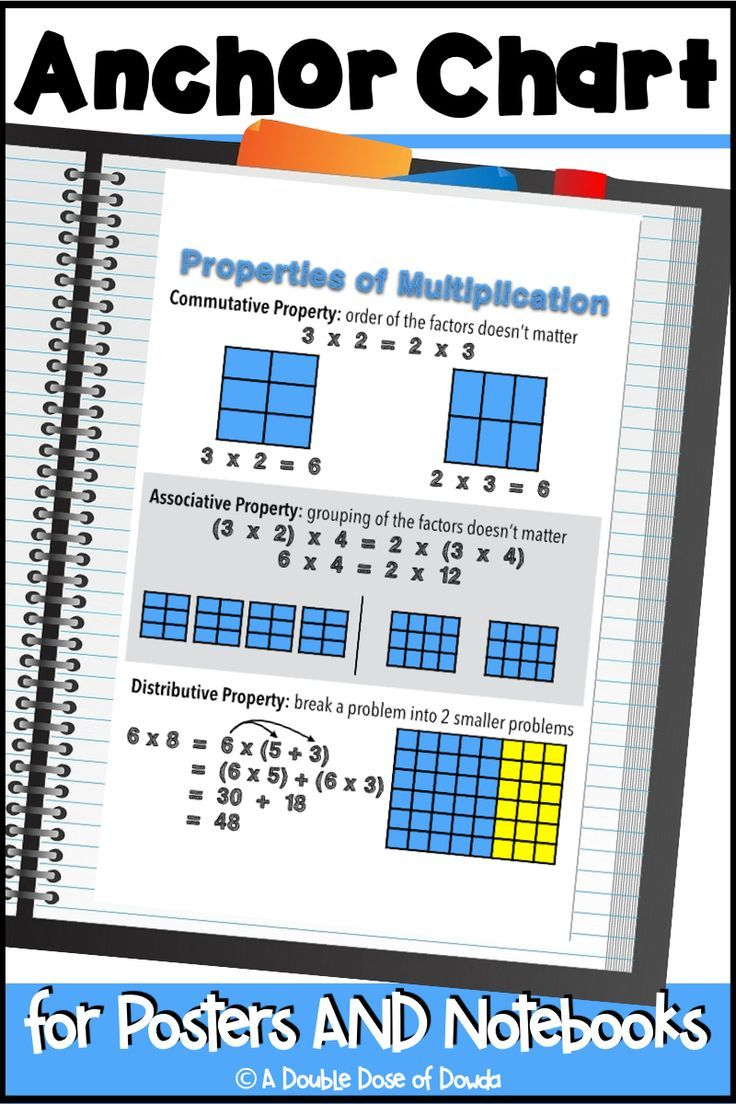 Properties Of Multiplication Anchor Chart For Interactive Notebooks And Posters Multiplication Anchor Charts Anchor Charts Teaching Multiplication Facts [ 1104 x 736 Pixel ]