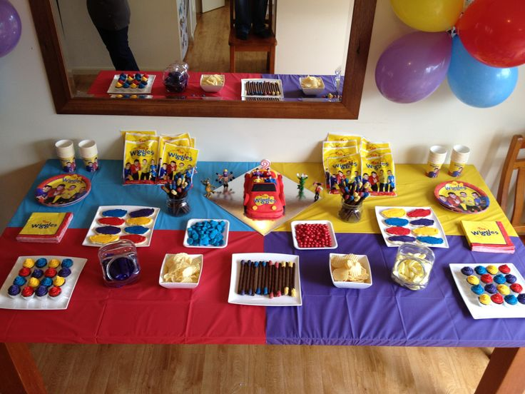 A Wiggles themed dessert table