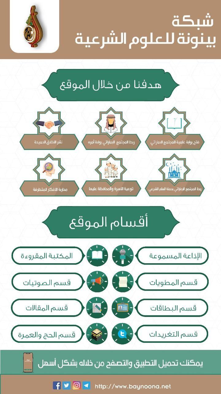 Pin By شبكة بينونة On بطايق دعوية Islamic Quotes Goji Islam