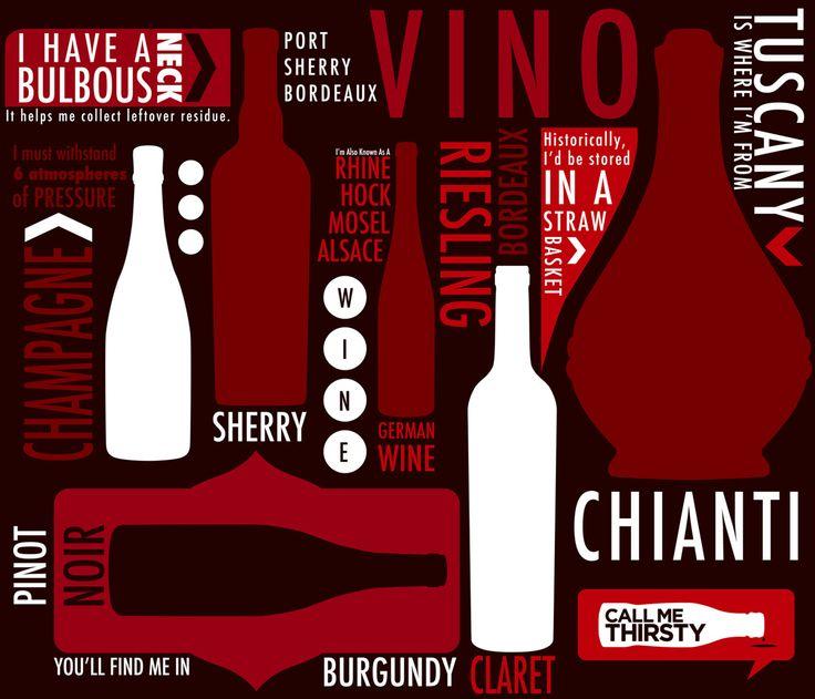Wine 101: Demystifying Wine Bottles - Free Desktop wallpaper