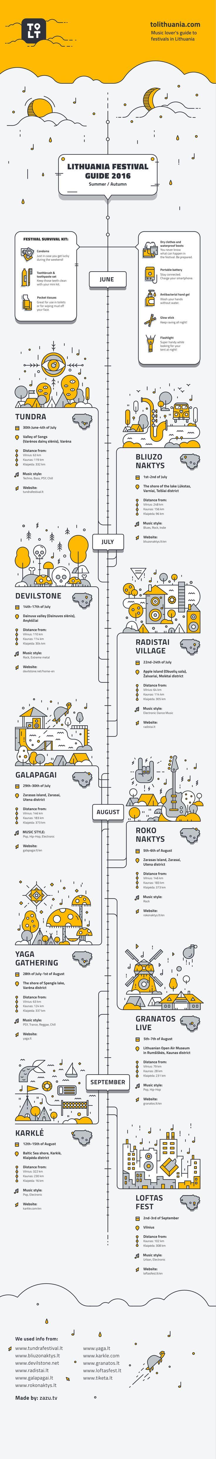 Lithuania Festival Guide on Behance