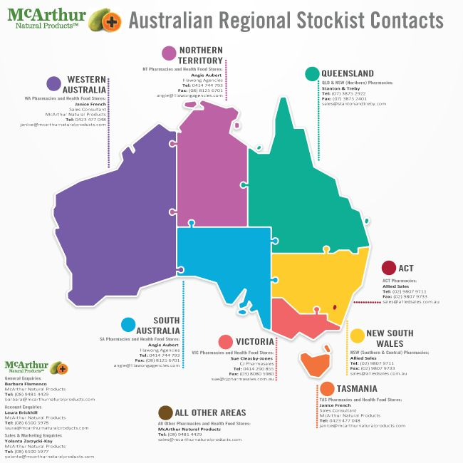 McArthur Natural Products officially welcomes all our agents for regional Australian Stockists. The areas serviced by our agents are set out on the map above, which you can download here in .pdf format http://mcarthurnaturalproducts.com/mcarthur-natural-products-australian-stockist-agent-map.pdf. The map also provides the name and contact details for each agent per region for your convenience.