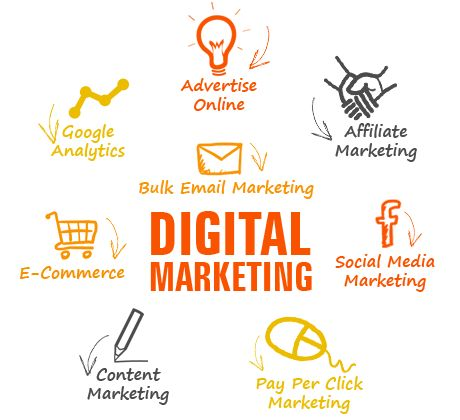 We offer a complete package of Digital marketing solutions tailored to the unique needs of each audience.  We know how to leverage the power of the digital solution to: · Help brands get visibility, · Turn customers into champions, and  · Drive business results. Take one more step to contact us and leverage the Internet marketing Services like Social Media Marketing, SEO, PPC, SMO, etc. Send your query at - http://www.acreaty.us/digital-marketing-services/