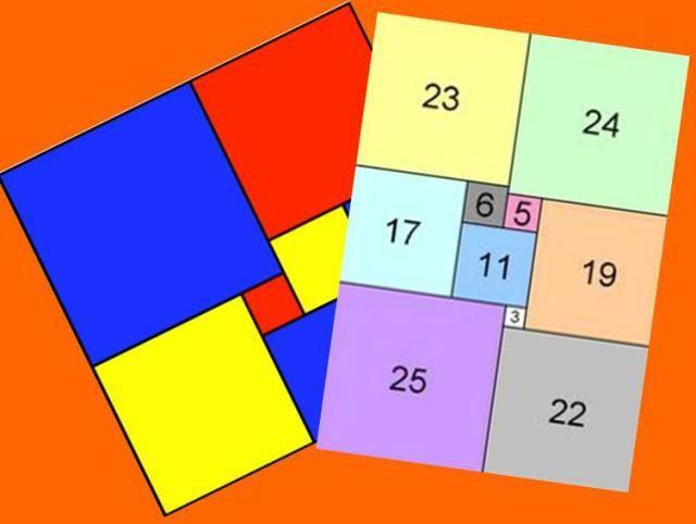 Rozwiązywanie równań: kwadraty w pudełku (II)
