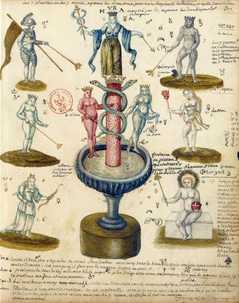 Symboles alchimiques : Emblèmes de Solidonius Alchimie de Nicolas Flamel (1330 ?-1418) Manuscrit à peintures, 395 pages, 23 x 20 cm BnF, Dép...