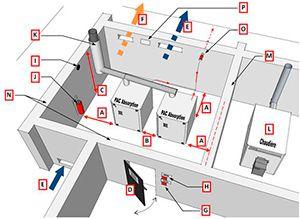 Installation à l'intérieur d'une PAC géothermique à absorption gaz. Source : Robur PAC absorption géothermique gaz (résidentiel)   GrDF Cegibat