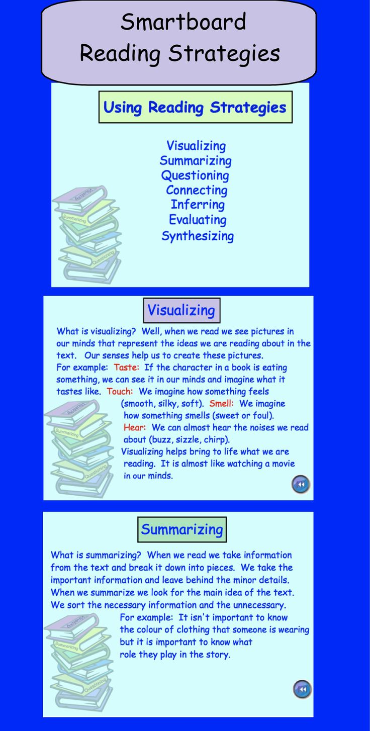 Smartboard Reading Strategies 8 pages