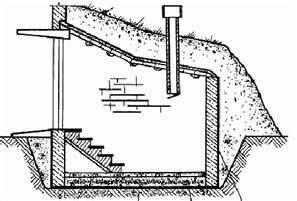 root cellar plans                                                       …