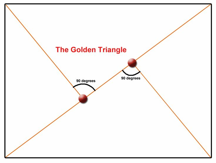 photography composition technique the golden triangle