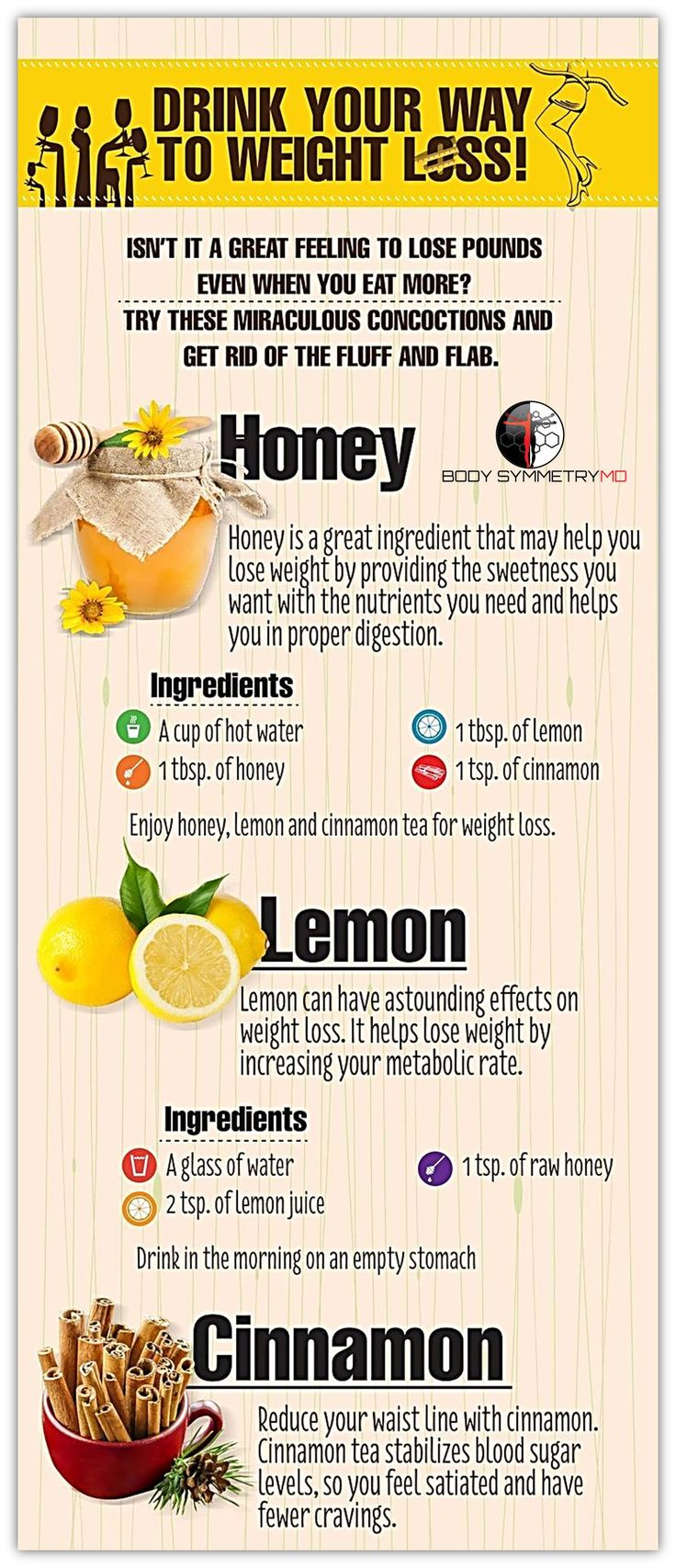 Drink your way to weight loss !