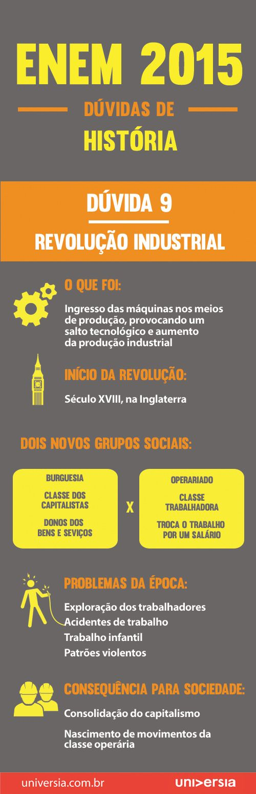 resumao-duvidas-historia-enem-revolucao-industrial-infografico.jpg (500×1546)