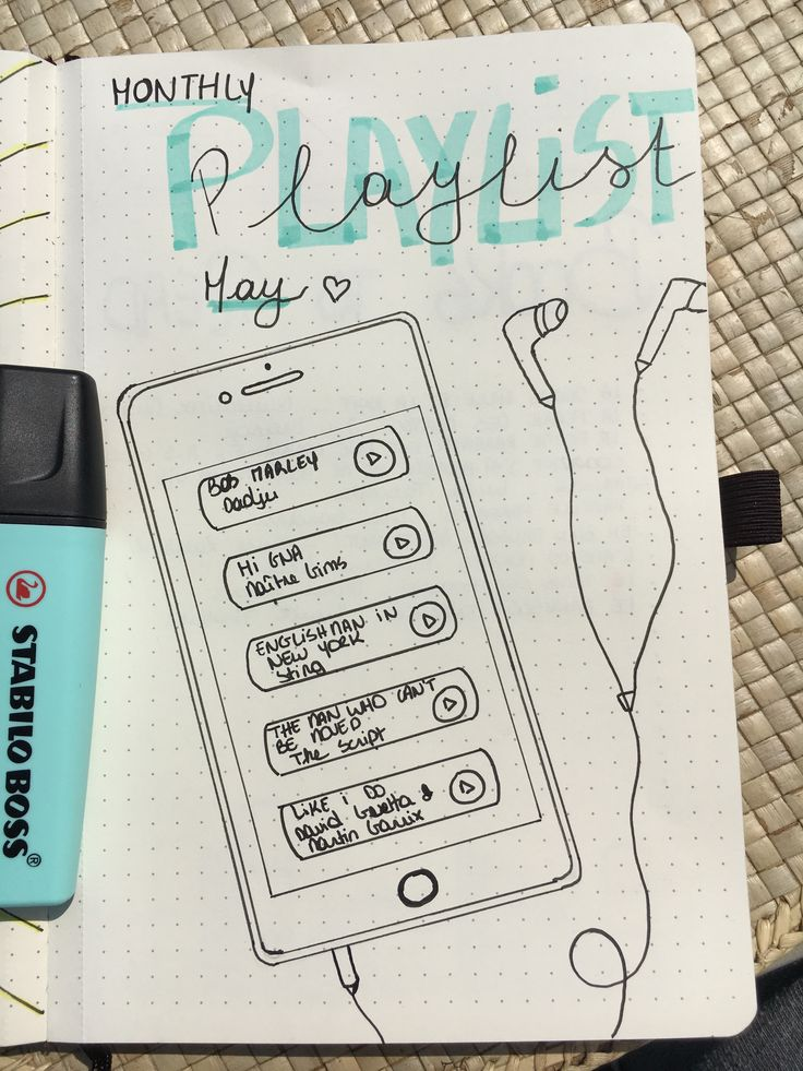 Monthly Playlist May #bulletjournal #playlist Interesting