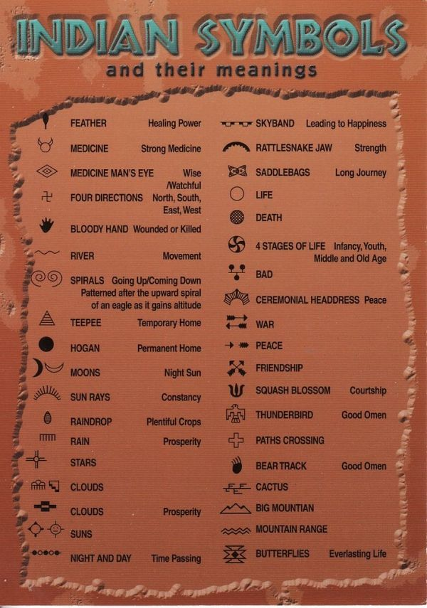 Native American Indian symbols and their meanings. by catalina