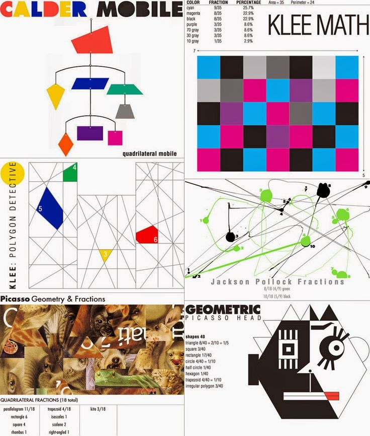 E is for Explore!: Art History Math Integration