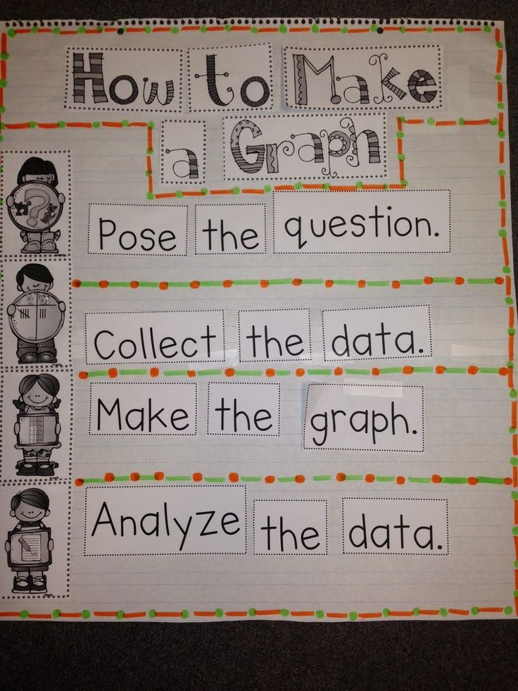 Real Object and Pictorial Graphs (Chalk Talk: A Kindergarten Blog)