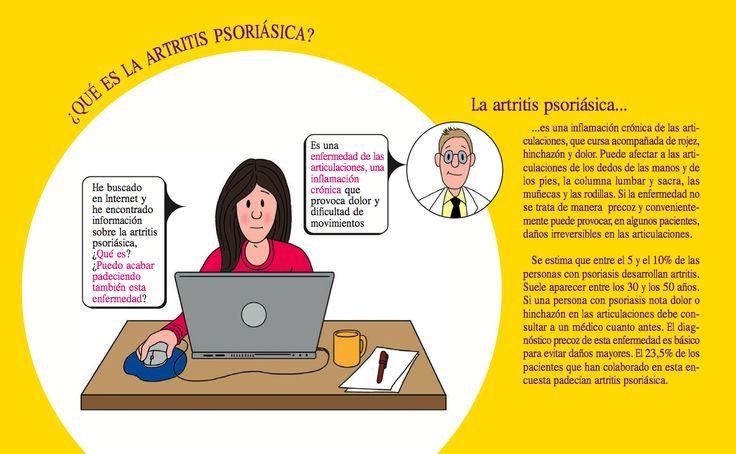 ¿Que es la artritis psoriásica?? www.fundapso.org