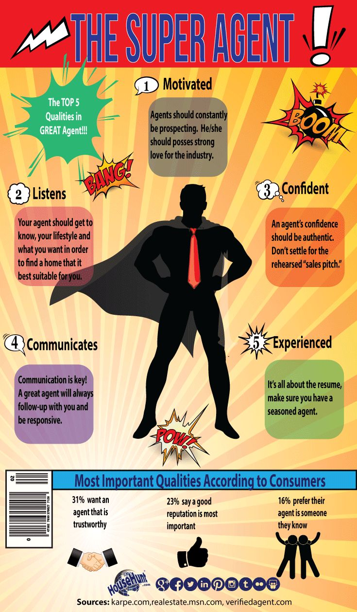 Top 5 Qualities in a Real Estate Agent