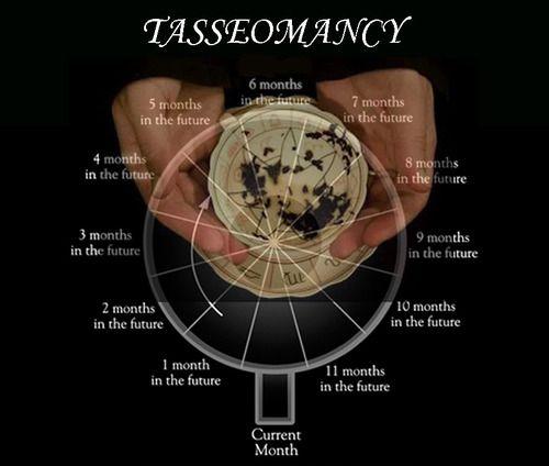 magickallymade: How to do a Tea leaf reading (aka Tasseomancy...