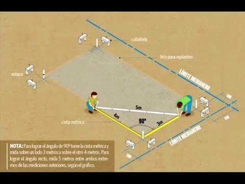 Materiales para edificación como cuadrar un terreno y nivelación de manguera con agua - YouTube
