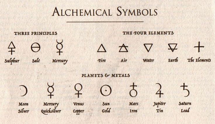 earth element tattoo   Searching: Tattoo Ideas Tattooideas Tattoos ...