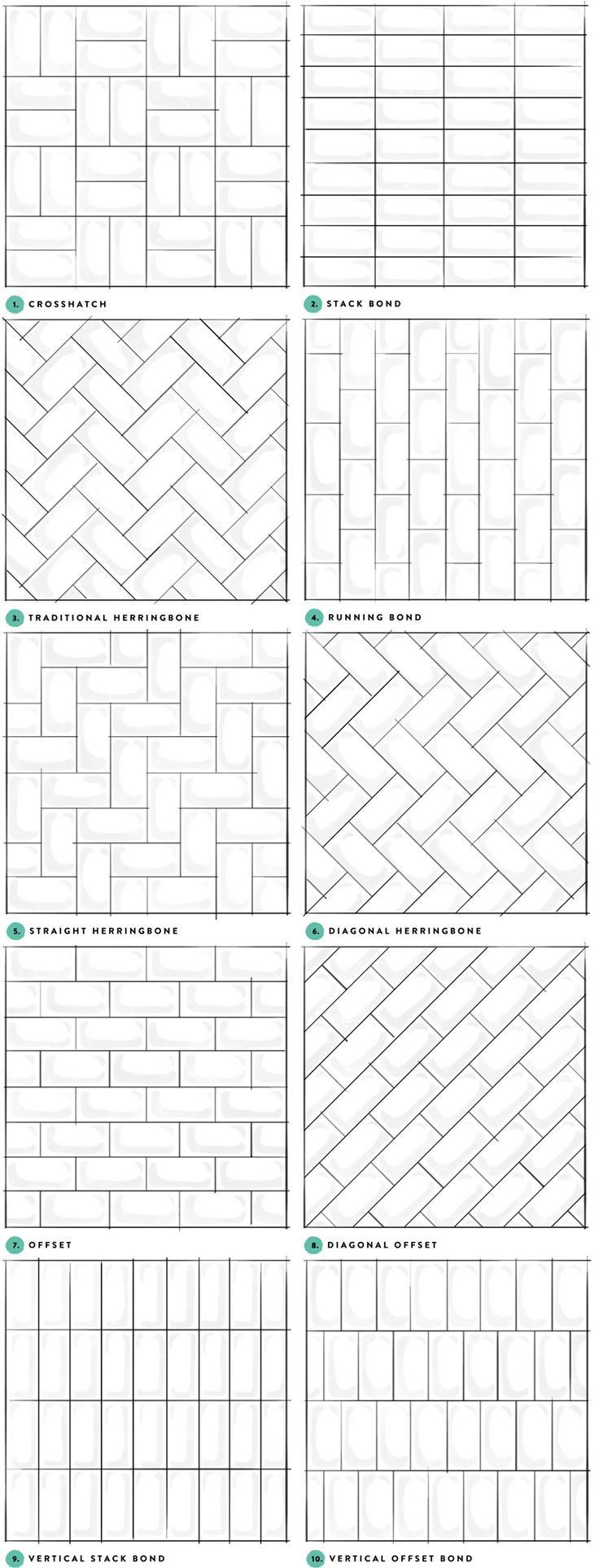 Subway Tile Designs Inspiration | A Beautiful Mess | Bloglovin' …
