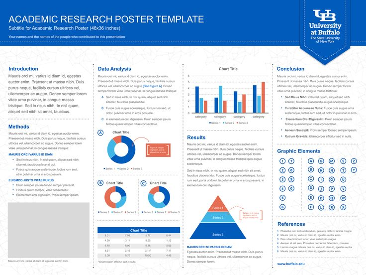 Best 25+ Academic poster ideas on Pinterest Define research - research poster