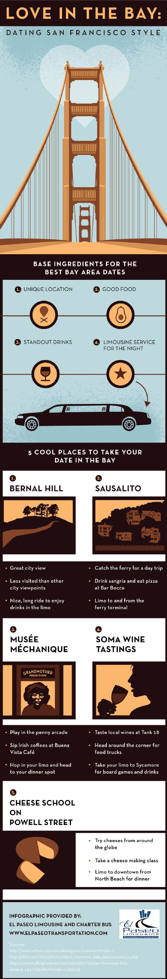 And dating and san francisco