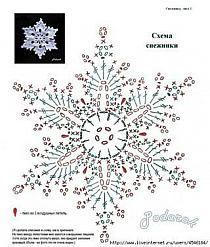 Śnieżynki gwiazdki szydełkowe choinkowe + GRATIS (36572…