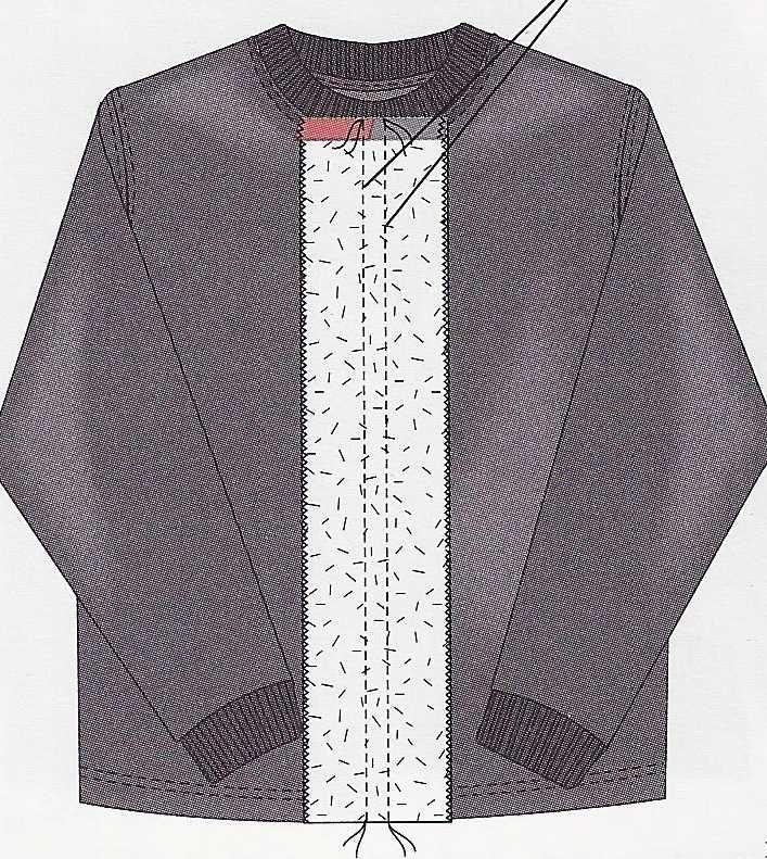 sewing with nancy/mary mulari/sweatshirt makeovers/sewing blog   Nancy Zieman Blog