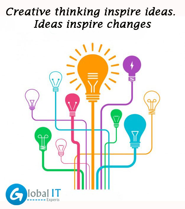 Creative thinking inspire ideas. Ideas inspire changes