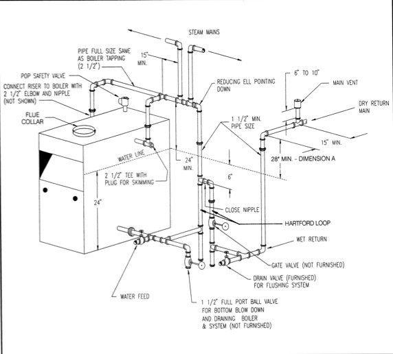 50 Hartford Loop Steam Piping Diagram Cs0o Diagram Piping Hartford