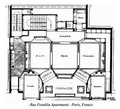 Auguste Perret, Rue Franklin, 1903