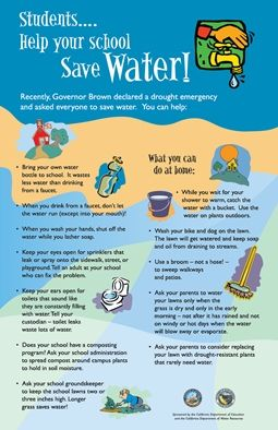 best water conservation posters ideas ways to ca water board resources for teachers on conserving water