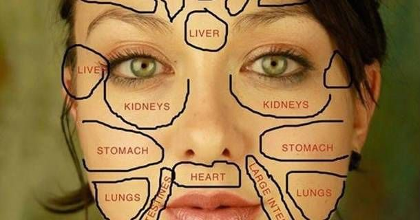 When one of the human's biggest organs – the skin, begins to give symptoms, it can be indicator that something is not right. And what's that, we can see from our face. As the Chinese medicine claim…