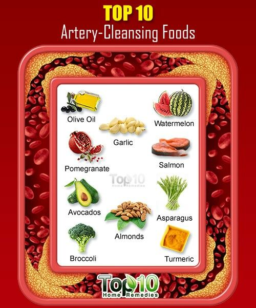 Diet to keep the arteries healthy, help preventing heart attack