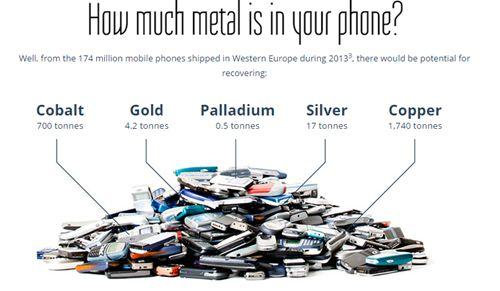 retiro y reciclaje de basura electronica