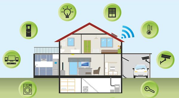 Six Ways Smart Home Devices Improve Your Life Ooma Blog Smart House System Smart Home Security Home Technology