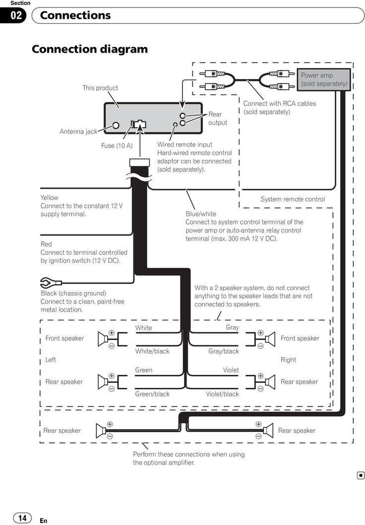 pioneer deh 1850 wiring diagram facybulka me for  diagram
