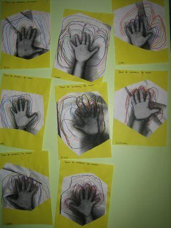 contour de la main