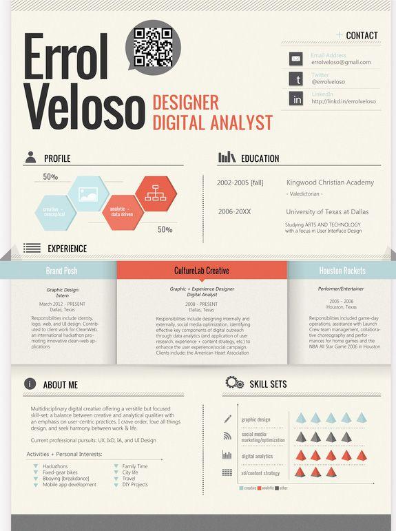 20 CV créatifs pour votre inspiration - #2 | WebdesignerTrends - Ressources utiles pour le webdesign, actus du web, sélection de sites et de tutoriels