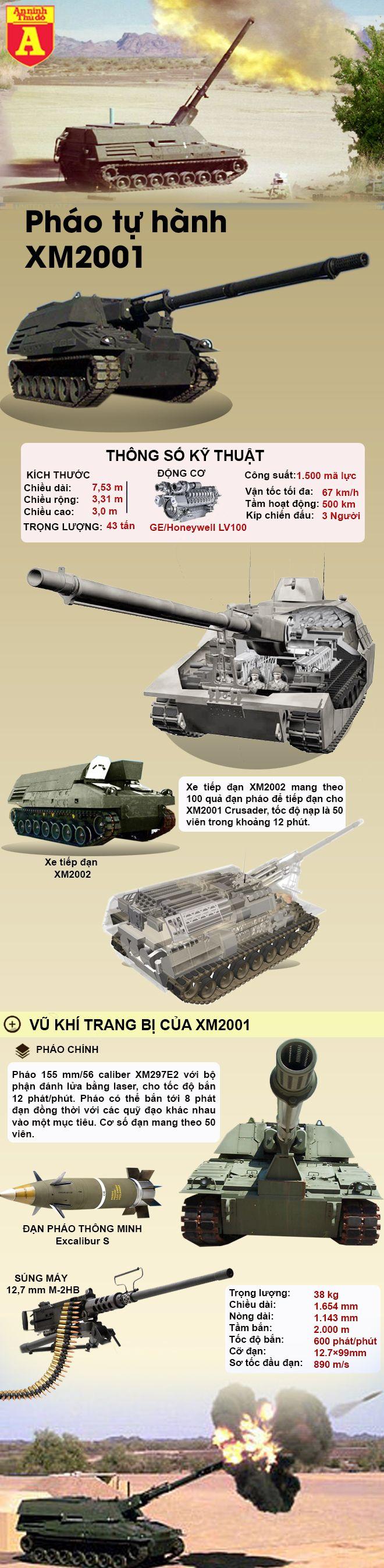 Siêu pháo tự hành Mỹ có thể đè bẹp mọi đối thủ