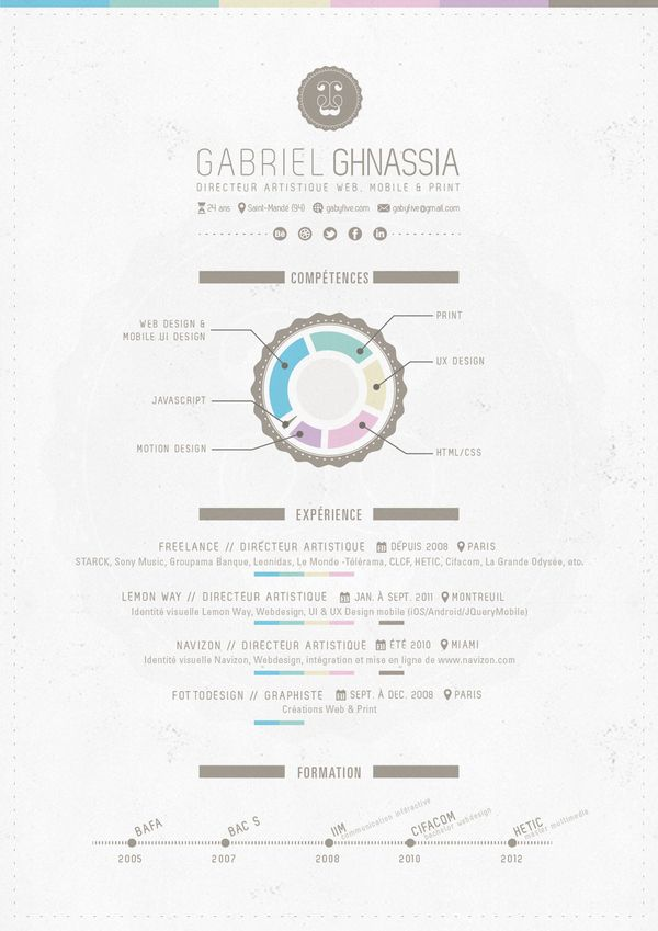 47 best Creative CV images on Pinterest Creative curriculum - entry level graphic design resume