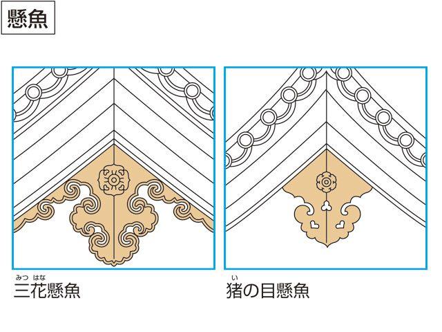 Chinese Architecture おしゃれまとめの人気アイデア Pinterest Giai Hai 2019 建築 神社 日本 文化