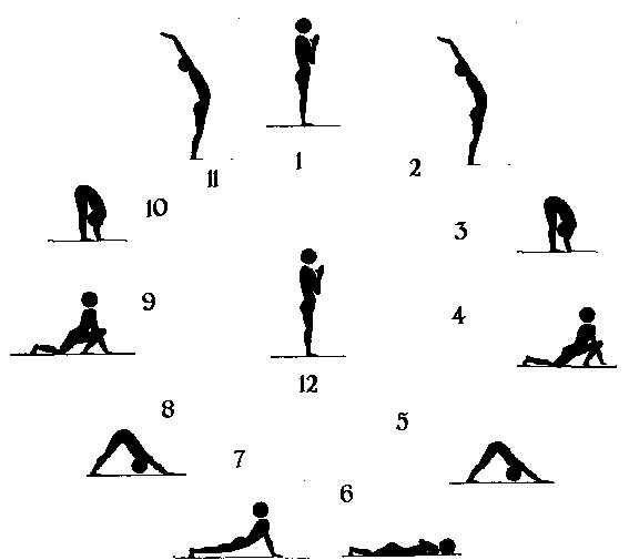 Esercizi Yoga-saluto-al-sole